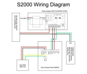 Lenel Access Control Wiring Diagram - Lenel Access Control Wiring Diagram In B2network Co Throughout 1320 15g