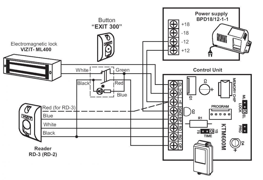 Access Control Card Reader Wiring Diagram from wholefoodsonabudget.com