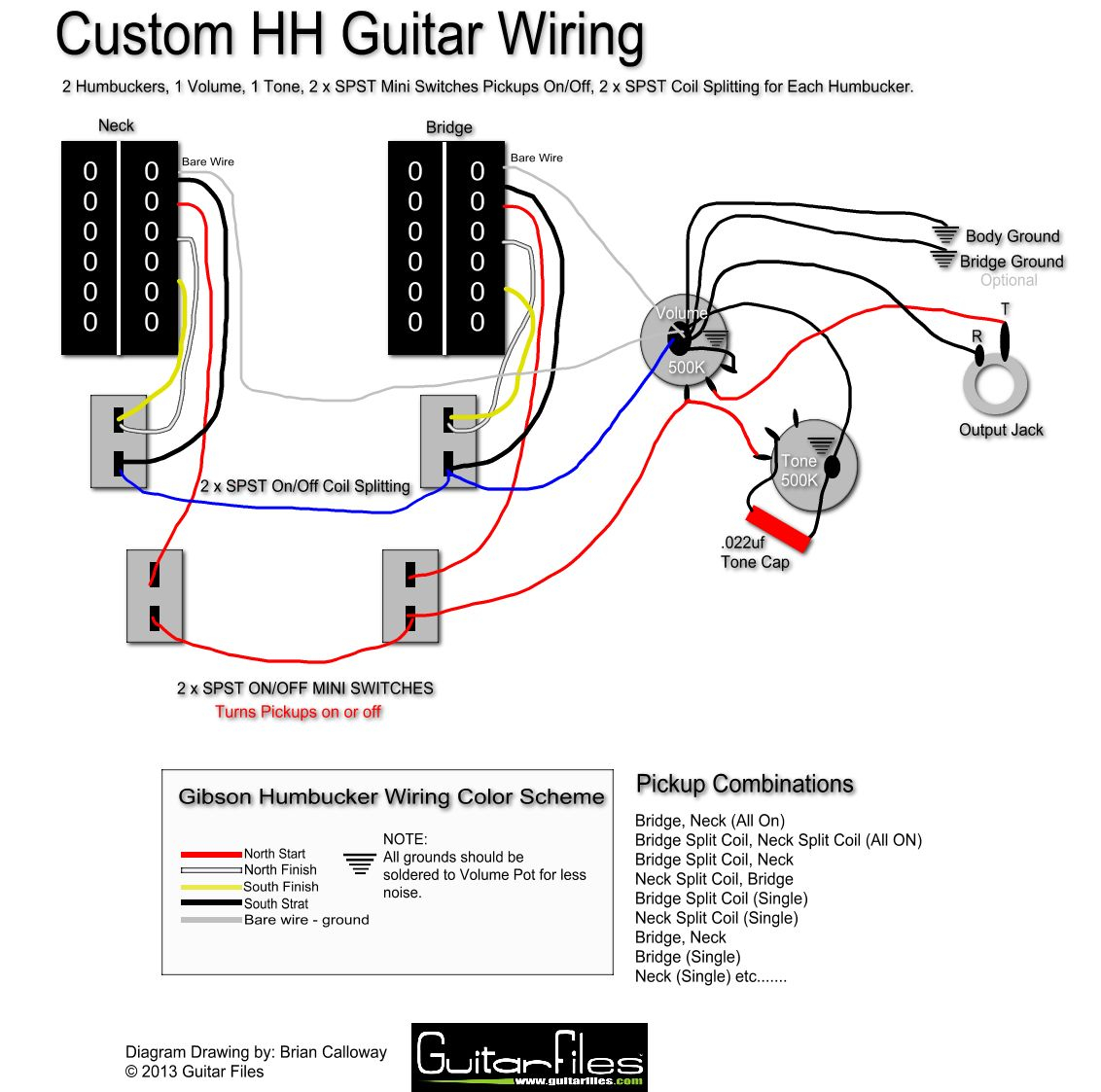 Les Paul Wiring Diagram Coil Tap
