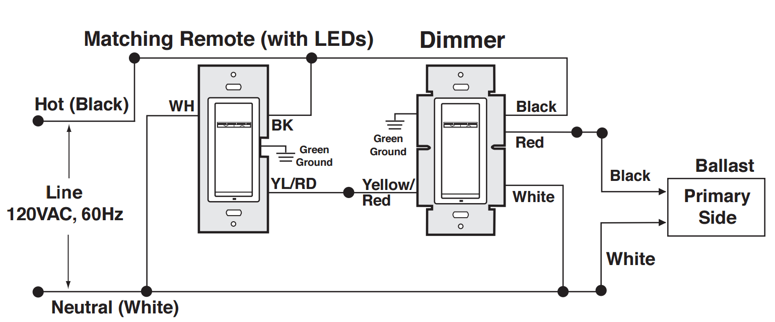 leviton 3 way dimmer switch wiring diagram Download-2 Way Dimmer Switch Wiring Diagram Agnitum Me New 15-a