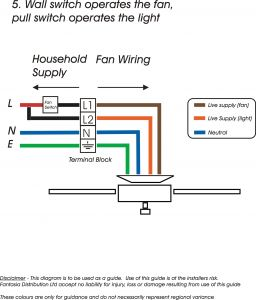 Leviton Three Way Dimmer Switch Wiring Diagram - Dimming Switch Wiring Diagram Fresh Leviton 3 Way Rotary Dimmer Wiring Diagram Luxury Wire for Dimmers 19c