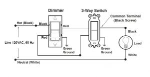 Leviton Three Way Dimmer Switch Wiring Diagram - Lutron Dimmer Switch Wiring Diagram Unique Leviton Dimmers Wiring Diagram Westmagazine 18d