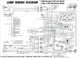 Light Curtain Wiring Diagram - Wiring Diagram for Signal Lights Best Wiring Diagrams for Turn Signal Best Stop Turn Tail Light 17e