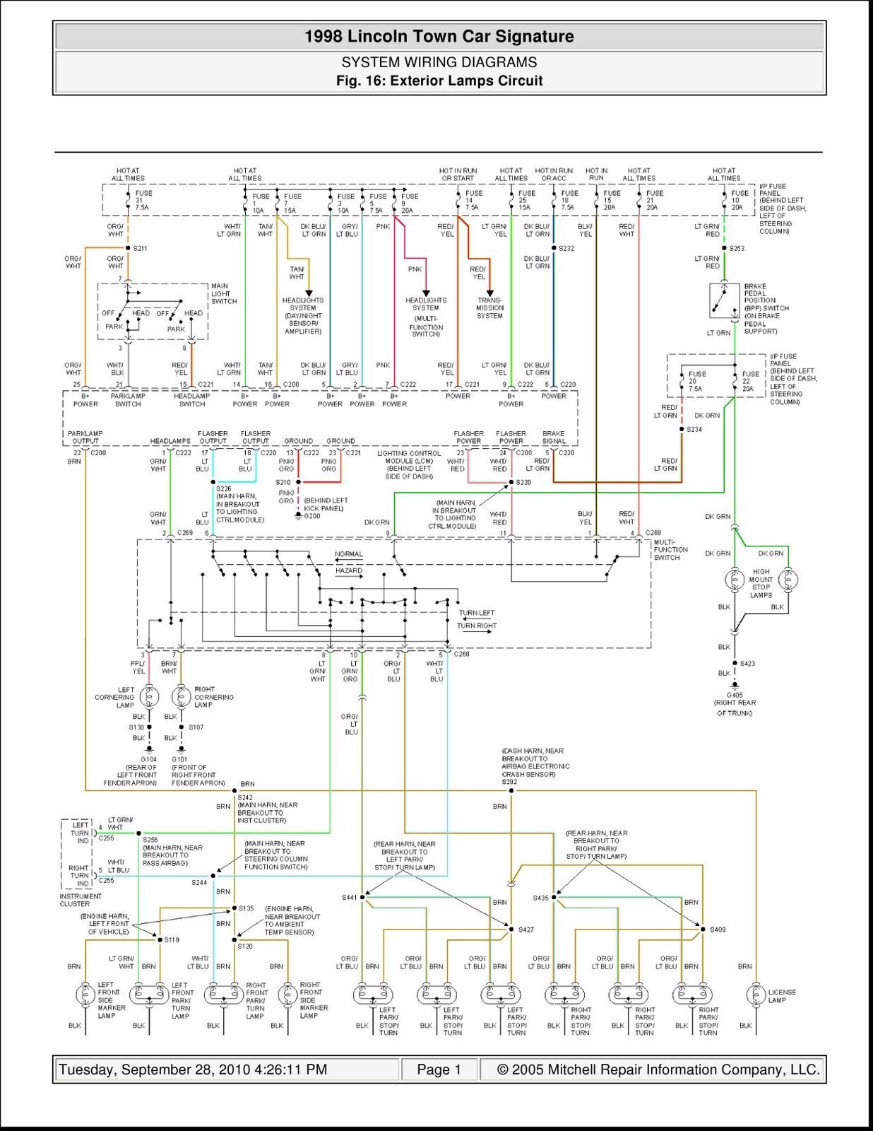 lincoln town car wiring diagram Download-Hoffberg Alternator Wiring Diagram Best 1994 Lincoln town Car Wiring Diagram Diy Wiring Diagrams • 12-h