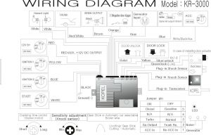 Linxup Wiring Diagram - Propel Gps Wiring Wire Center U2022 Rh Dododeli Co 14a