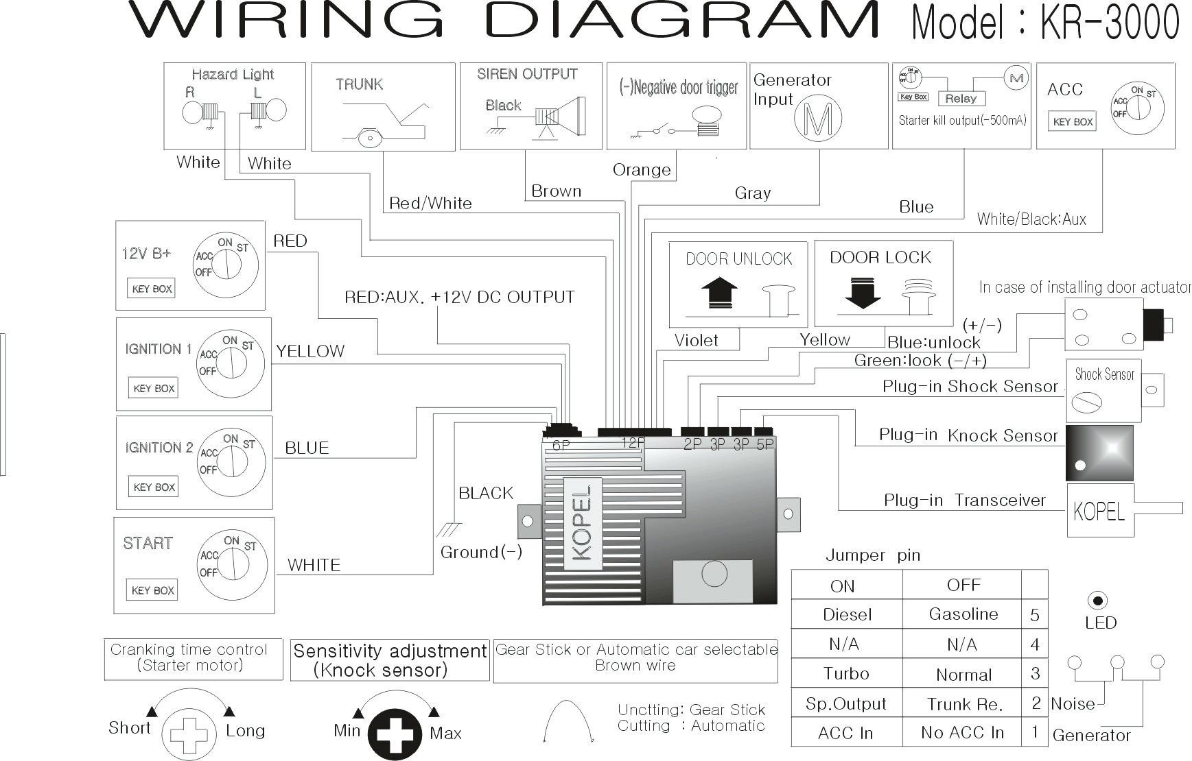 Linxup Wiring Diagram Sample