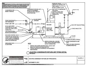 Little Giant Pump Wiring Diagram - Diversitech Condensate Pump Wiring Diagram Collection Little Giant Pump Wiring Diagram Lovely Diversitech Condensate Pump 8q
