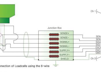 Load Cell Wiring Diagram - Interface Load Cell Wiring Diagram Download 3 Wire Load Cell Wiring Diagram Beautiful Stunning Load 5q