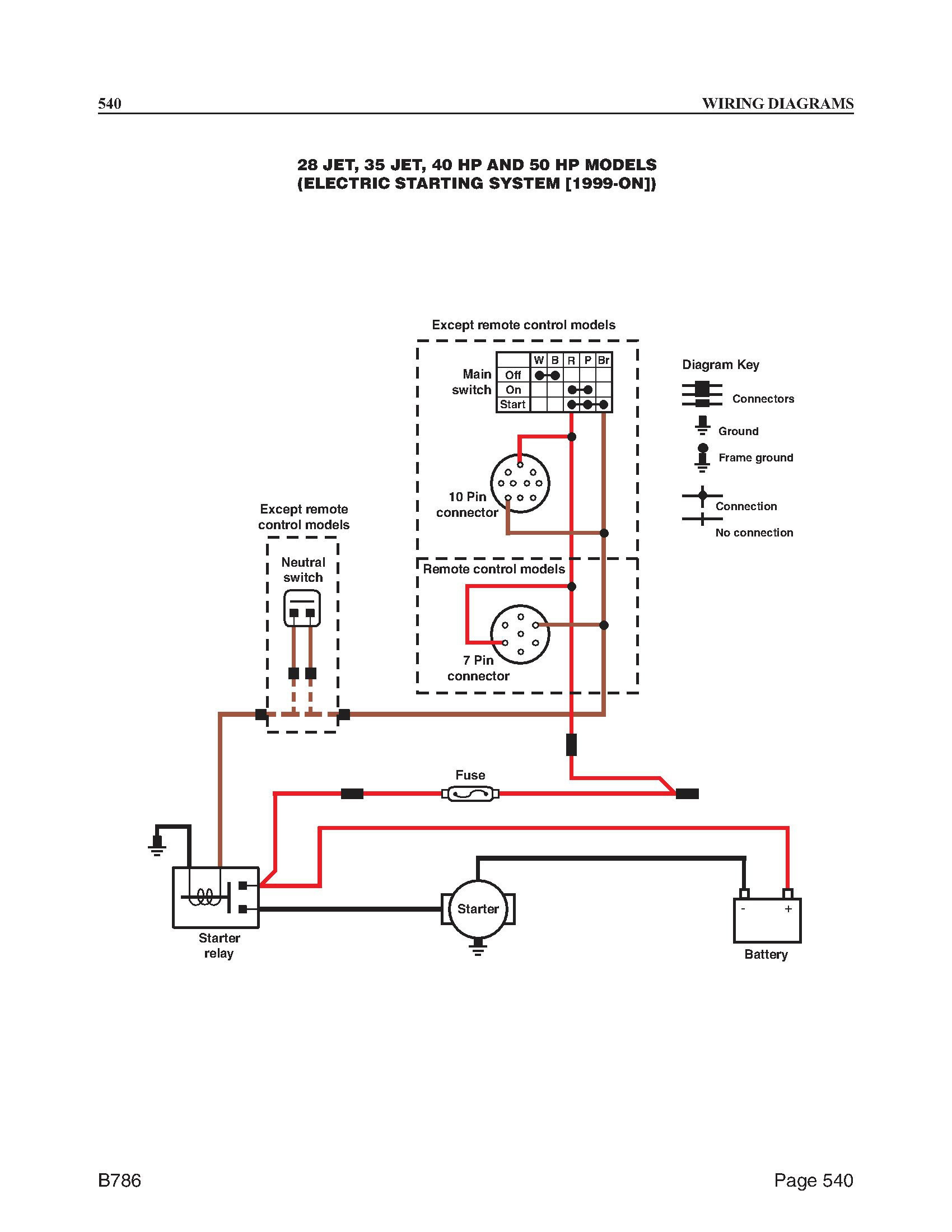 lokar neutral safety switch wiring diagram Download-4l60e neutral safety switch wiring diagram awesome extraordinary rh chromatex me b&m neutral safety switch wiring 12-a