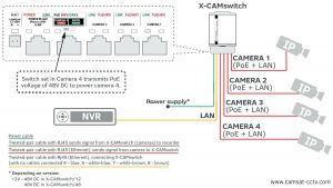 Lorex Security Camera Wiring Diagram - Samsung Security Camera Wiring Diagram Copy Lorex Wireless solution Rh Deconstructmyhouse org Dvr Security Camera Systems 8o