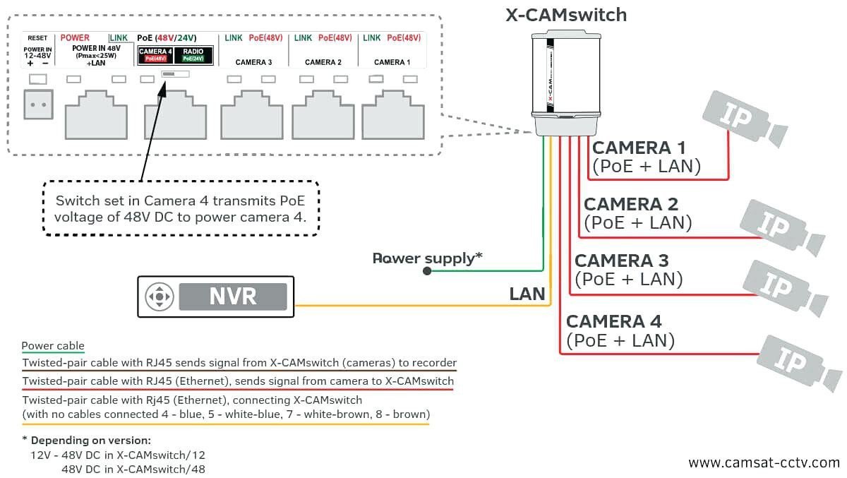 DIAGRAM] Adt Security Cameras Wiring Diagram FULL Version HD Quality Wiring  Diagram - STELECTRICA.NAKANA-FOCUS.FRCategory Diagram - nakana-focus.fr