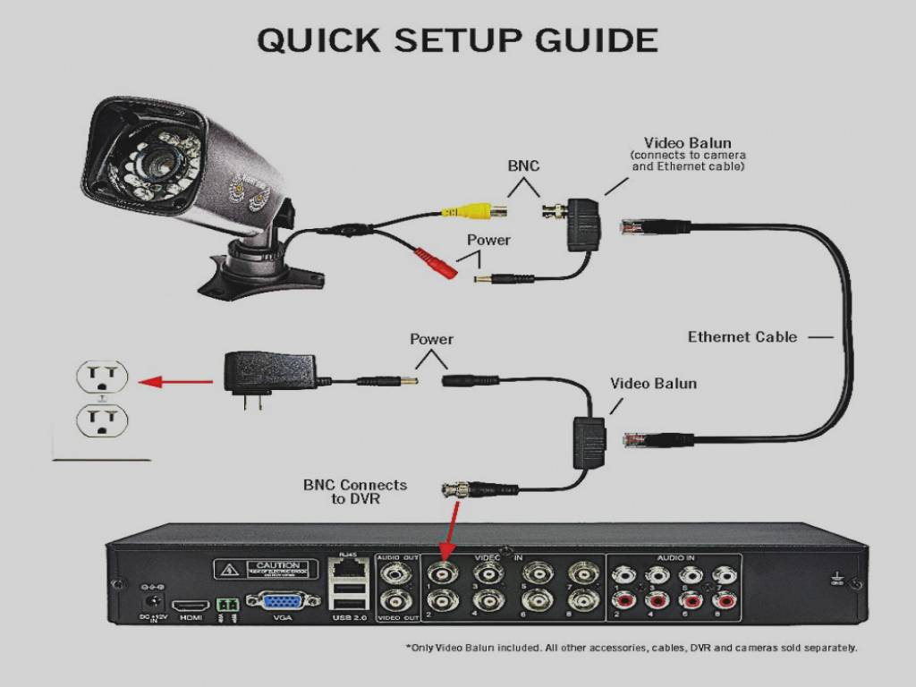 Diagram Cctv Camera System Wiring Diagram Full Version Hd Quality Wiring Diagram Ma6200schematic8125 Concessionariabelogisenigallia It