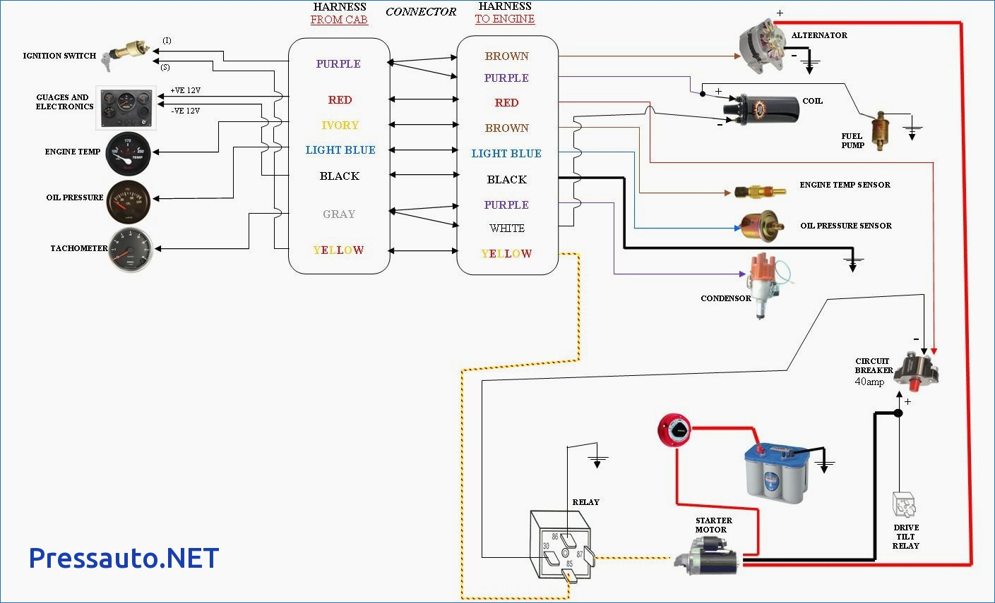 Swann Security Camera Wiring Diagram Wiring Diagram - ZED.MOOSHAK.INDiagram Database - MOOSHAK.IN