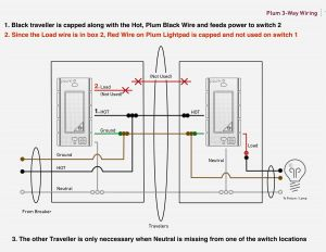 Lutron 3 Way Dimmer Switch Wiring Diagram - Dimming Switch Wiring Diagram Luxury Lutron 3 Way Dimmer Switch Wiring Diagram Lovely Leviton Dimmer 4q