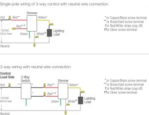 Lutron 3 Way Dimmer Switch Wiring Diagram - Ge Z Wave 3 Way Switch Wiring Diagram Elegant Lutron 3 Way Dimmer Switch Wiring Diagram 17o