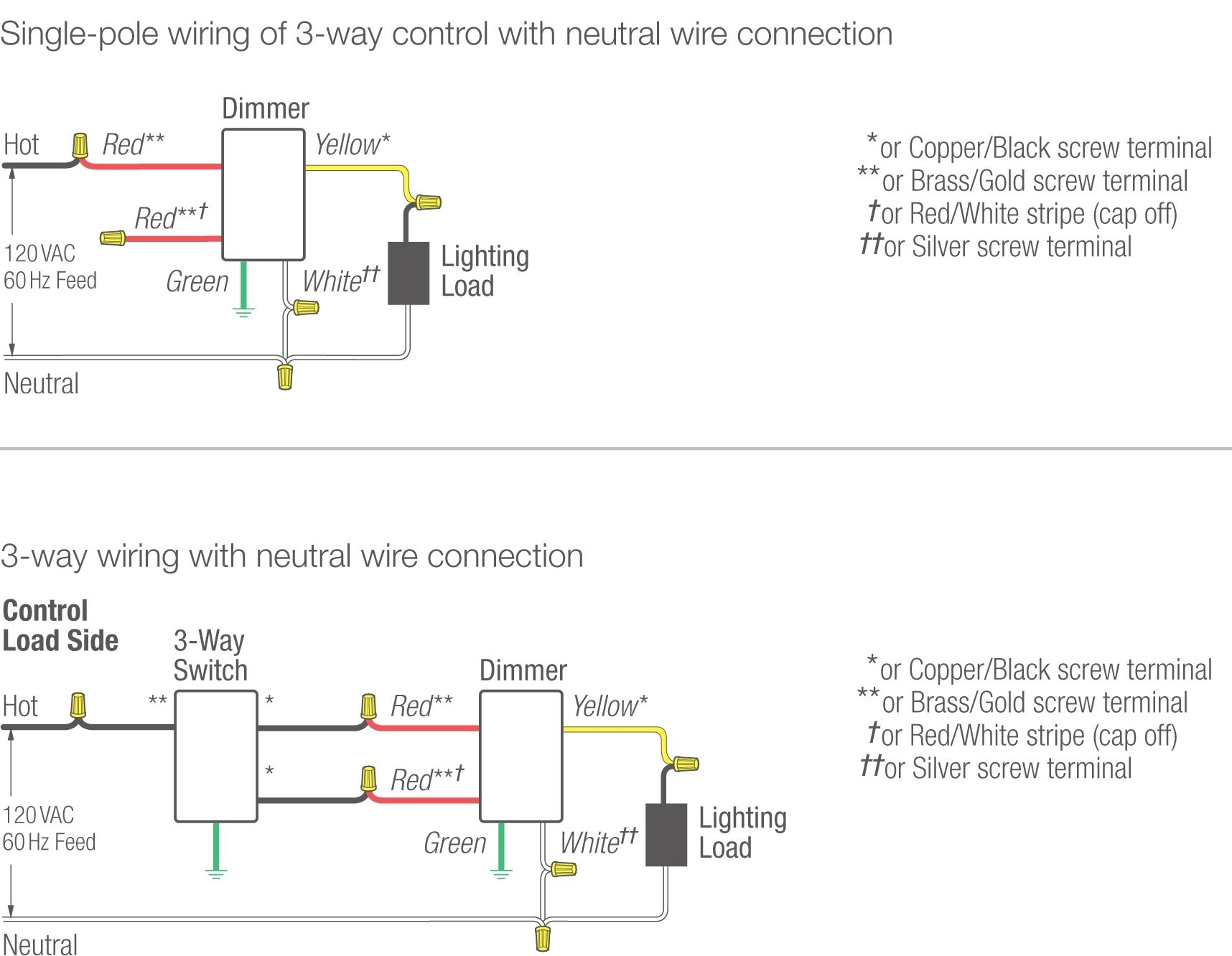 Lutron 3 Way Dimmer Switch Wiring Diagram Sample on