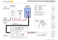 Lutron 3 Way Dimmer Wiring Diagram - Wire A 3 Way Dimmer Switch Best 36 Beautiful Lutron Dimmer Switch Troubleshooting 5t