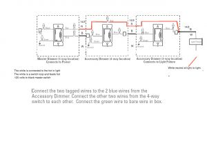 Lutron 4 Way Dimmer Wiring Diagram - Lutron 4 Way Dimmer Wiring Diagram Lovely Leviton Dimmer Switch Wiring Diagram Westmagazine 2l
