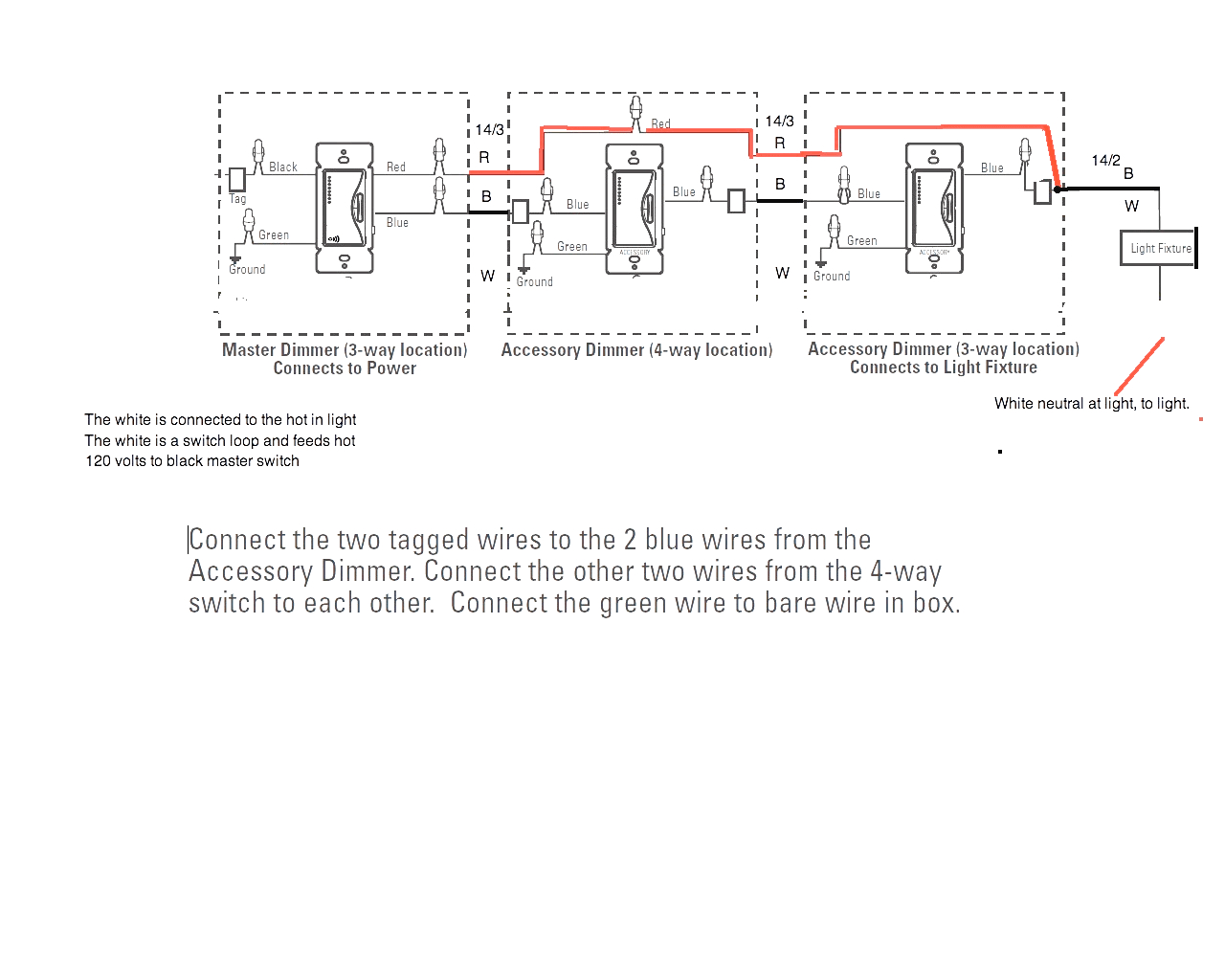lutron 4 way dimmer wiring diagram collection
