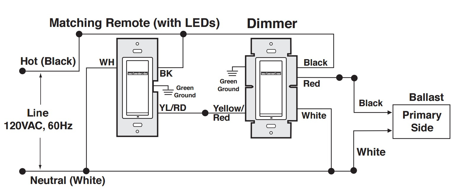 Lutron Dimmer Switch Wiring Diagram Sample