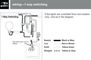 Lutron Skylark Dimmer Wiring Diagram - Lutron Skylark Dimmer Wiring Diagram Inspirational Lutron Dimmer Switch Troubleshooting Gallery Free 11b