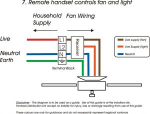 Lutron Skylark Dimmer Wiring Diagram - Lutron Skylark Dimmer Wiring Diagram Valid Awesome Dimmer Switch for Fan and Light Sketch Best for Of Lutron Skylark Dimmer Wiring Diagram 1024x777 1f