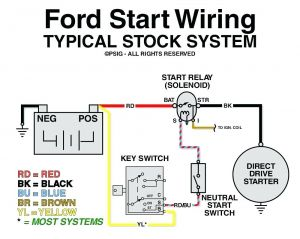 Marine Fuel Gauge Wiring Diagram - Marine Fuel Gauge Wiring Diagram New Fuel Gauge Wiring Diagram Vw Vdo with Simple Diagrams Wema 7c