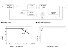 Mean Well Lpv 60 12 Wiring Diagram - Mean Well Lpv 100 12 Power Supply Driver Transformer torchstar 7r