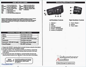 Metra 70 1721 Radio Wiring Harness Diagram - Metra Wiring Harness Diagram Inspirational Cool sony Cdx Gt575up Metra Kit Wiring Diagram Electrical 16n