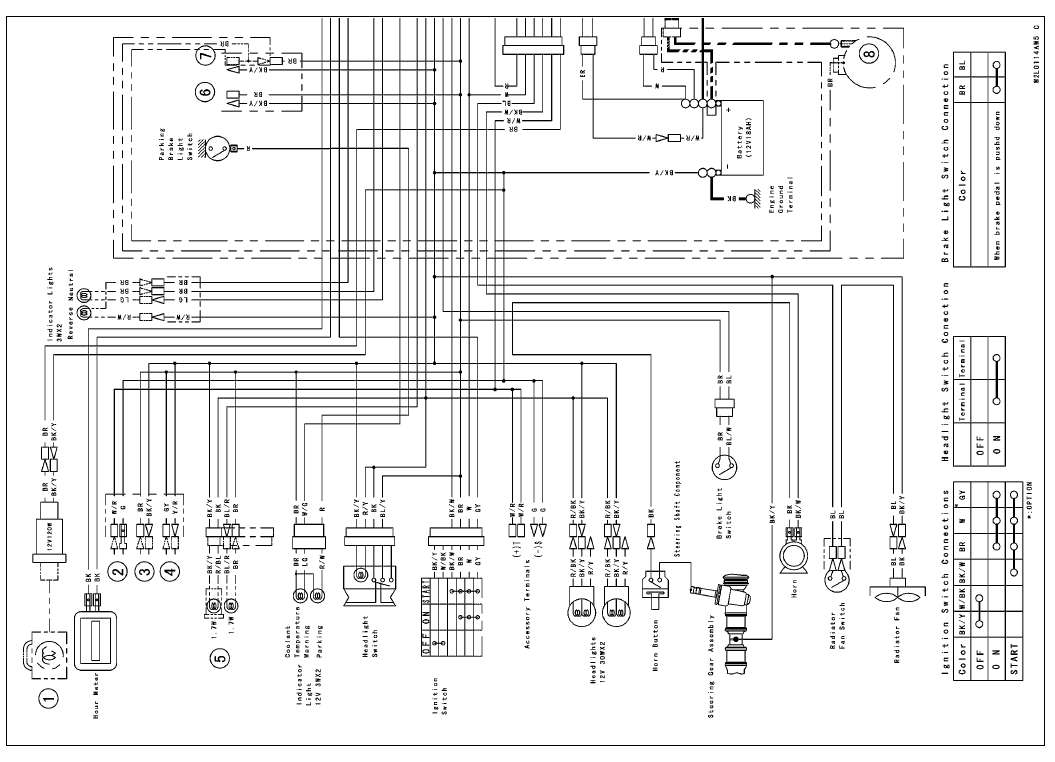 mighty mule 500 wiring diagram. mighty mule 500 lock wiring diagram. open  your garage door from your android iphone tablet. mighty mule gate opener wiring  diagram. mighty mule gate opener troubleshooting adinaporter.  2002-acura-tl-radio.info