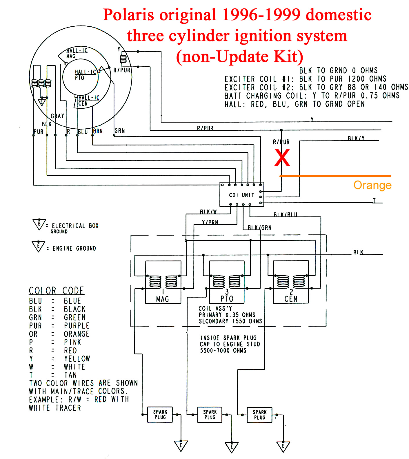 Mighty Mule 500 Wiring Diagram Download on