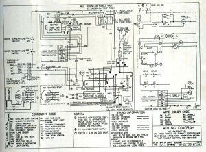 Miller Electric Furnace Wiring Diagram - Wiring Diagram for Miller Electric Furnace Inspirationa Manufactured Home Wiring Diagrams Fresh Miller Furnace Wiring 8q