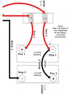 Minn Kota Onboard Battery Charger Wiring Diagram - Wiring Diagram Detail Name Minn Kota Onboard Battery Charger 6h