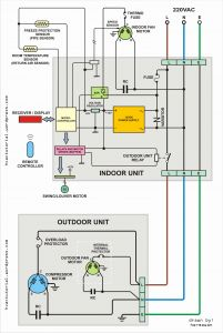 Mitsubishi Mini Split Wiring Diagram - Wiring Diagram for Mitsubishi Mini Split Valid Mitsubishi Mini Split Wiring Diagram 18q