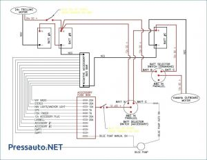 Munro Pump Wiring Diagram - Marine Wiring Diagram Accessory Free Wiring Diagram Wire Rh Casiaroc Co Heartland Rs3270 Rear View 6f