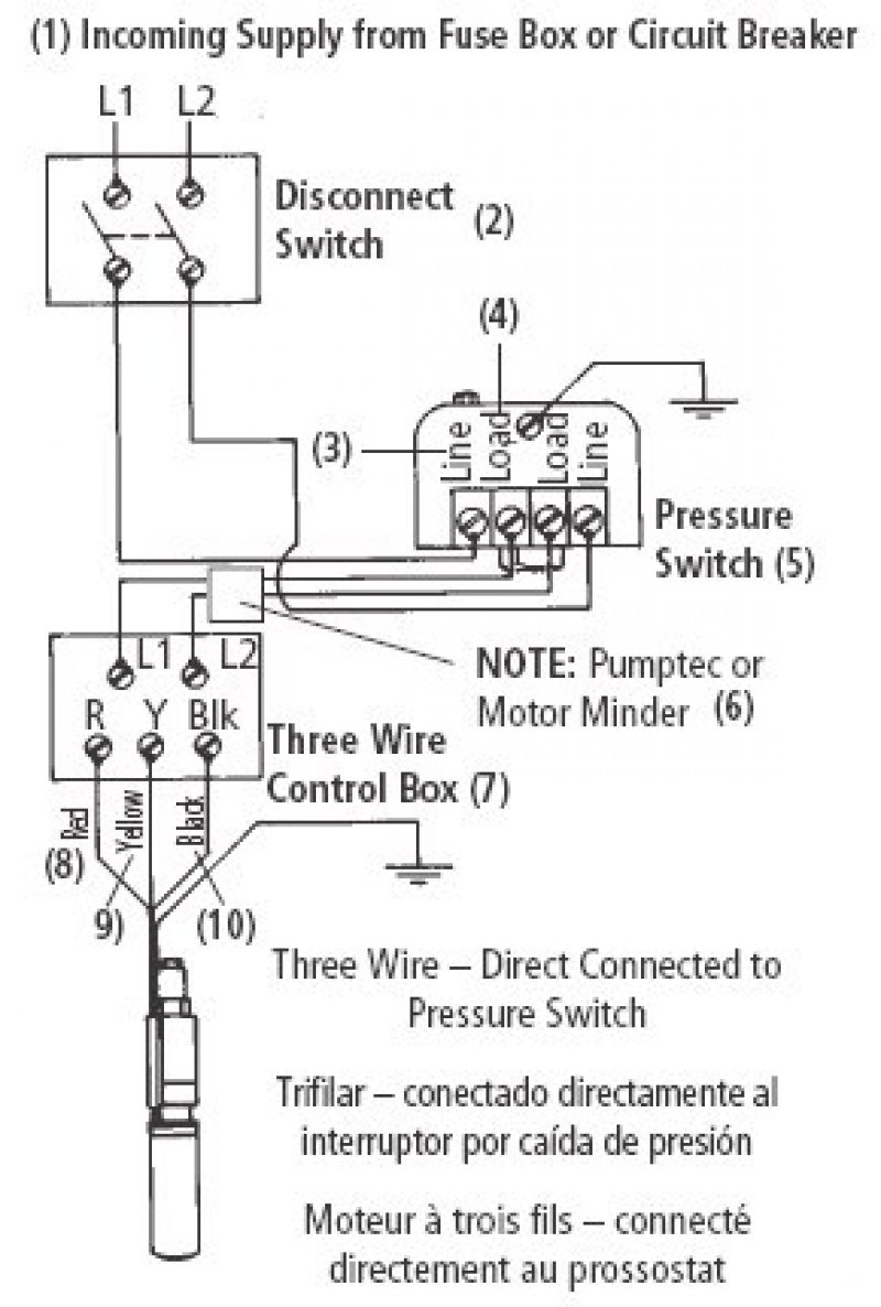 Munro Pump Wiring Diagram Download
