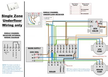 Navien Combi Boiler Wiring Diagram - Electric Water Heater thermostat Wiring Diagram Beautiful Navien Rh thespartanchronicle touch Screen thermostat Electric Heat 4p
