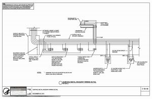 Nema 6 15r Wiring Diagram - Duplex Receptacle Dimensions Best Wiring Diagram Electrical Outlet Wiring Diagram Luxury Od Wiring 5d