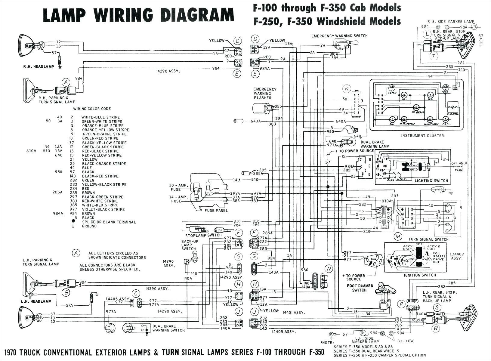 Husqvarna Rz5424 Wiring Diagram from wholefoodsonabudget.com