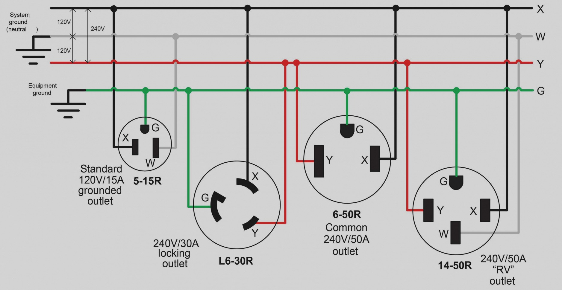 light switch receptacle wiring diagram us nema l14 30r wiring diagram collection #15