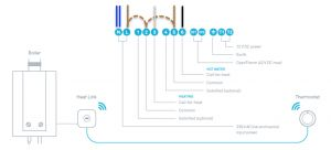 Nest thermostat 3rd Generation Wiring Diagram - Nest Wireless thermostat Wiring Diagram Inspirationa New House Old Tech Replacing A Danfoss Tp9000 with A 8p
