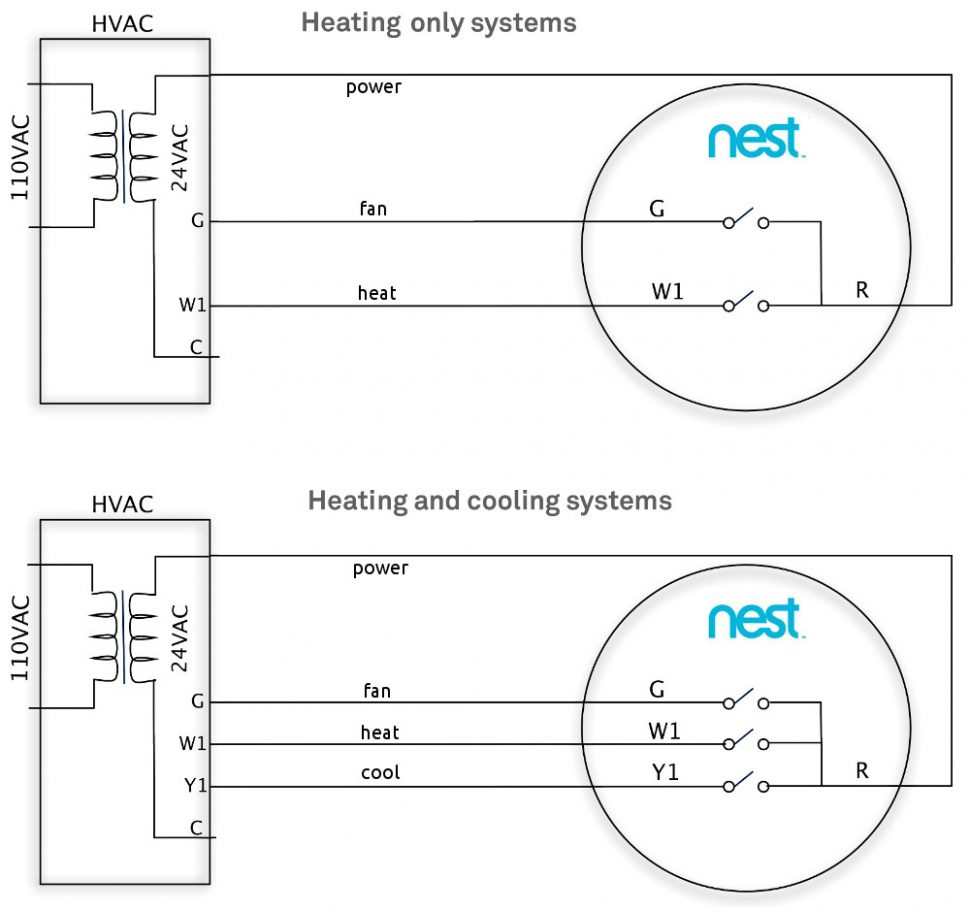Nest Thermostat Wiring Diagram Sample