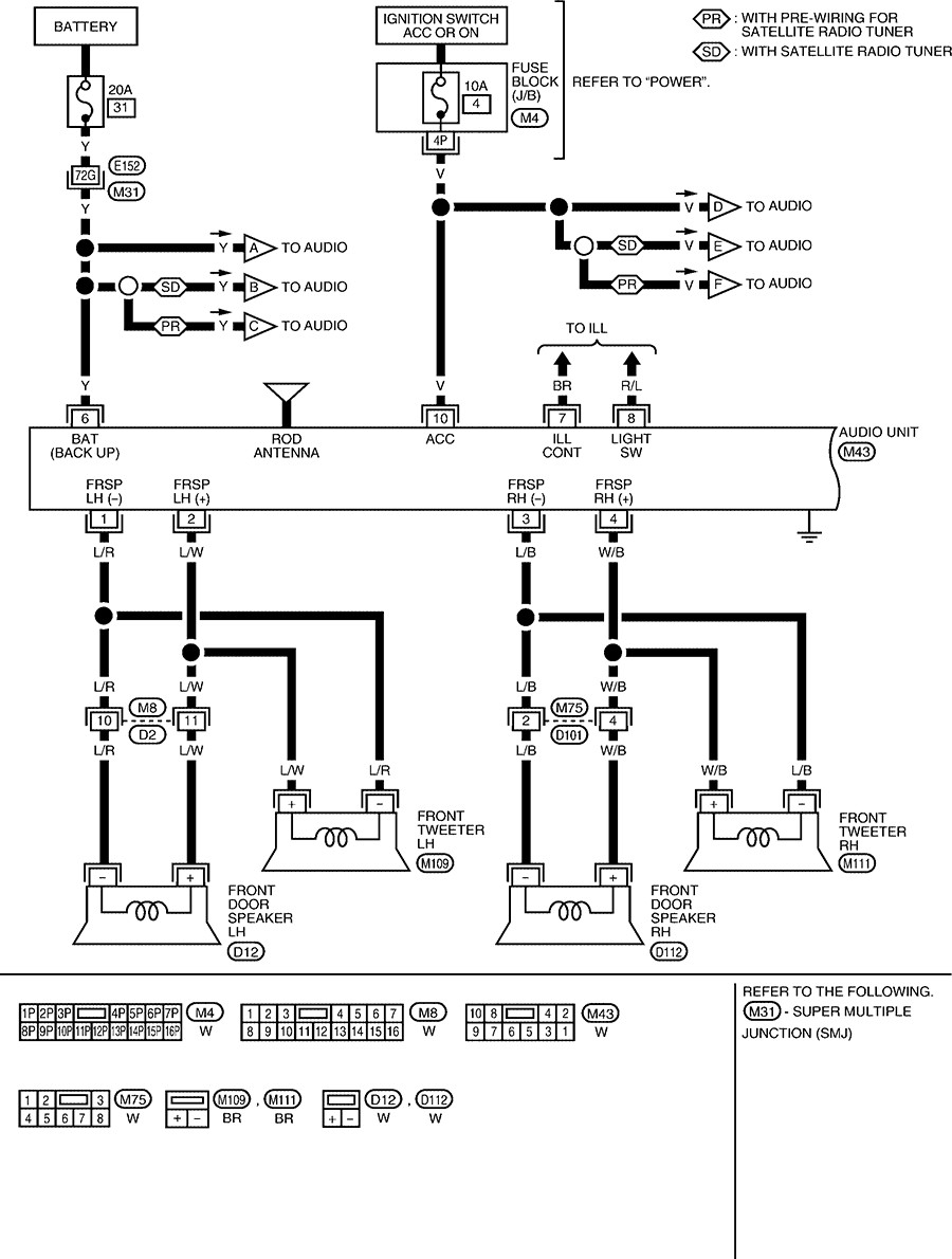1999 nissan frontier radio wiring diagram engine diagram free download