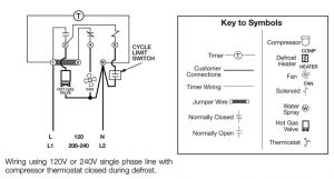 Norlake Walk In Freezer Wiring Diagram - norlake Walk In Freezer Wiring Diagram Best Walk In Cooler Troubleshooting Chart Free Troubleshooting 5m