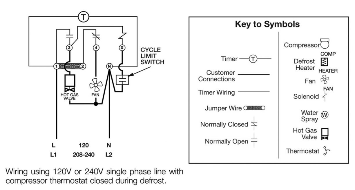 Norlake Walk In Freezer Wiring Diagram Sample