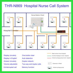 Nurse Call System Wiring Diagram - Wiring Diagram for Nurse Call System Inspirationa Nurse Call Systems Wiring Diagram 10i