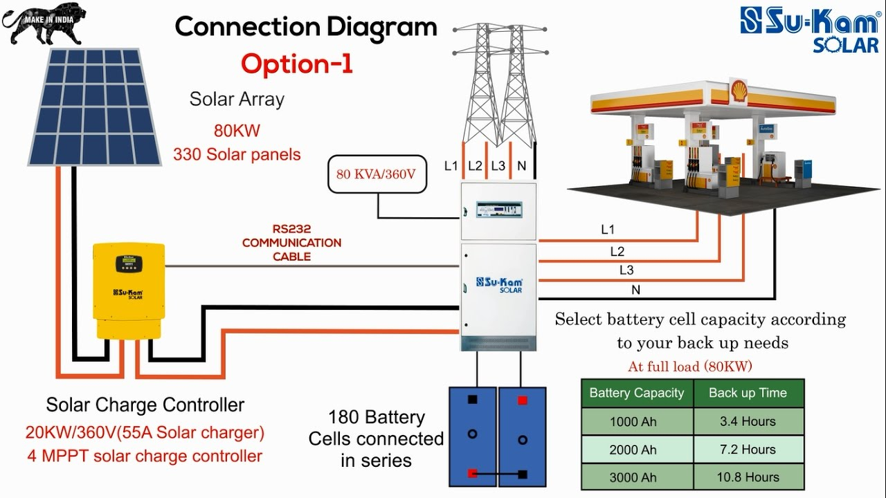 Off Grid Solar System Wiring Diagram Sample
