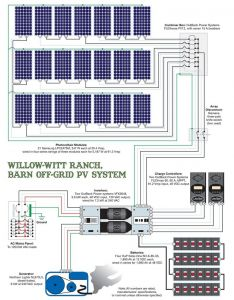 Off Grid solar System Wiring Diagram - solar Biner Box Wiring Diagram Collection F Grid solar Wiring Diagram at Your Home the 16s