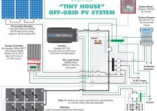 Off Grid solar Wiring Diagram - Tiny House Pv Schematic 2k