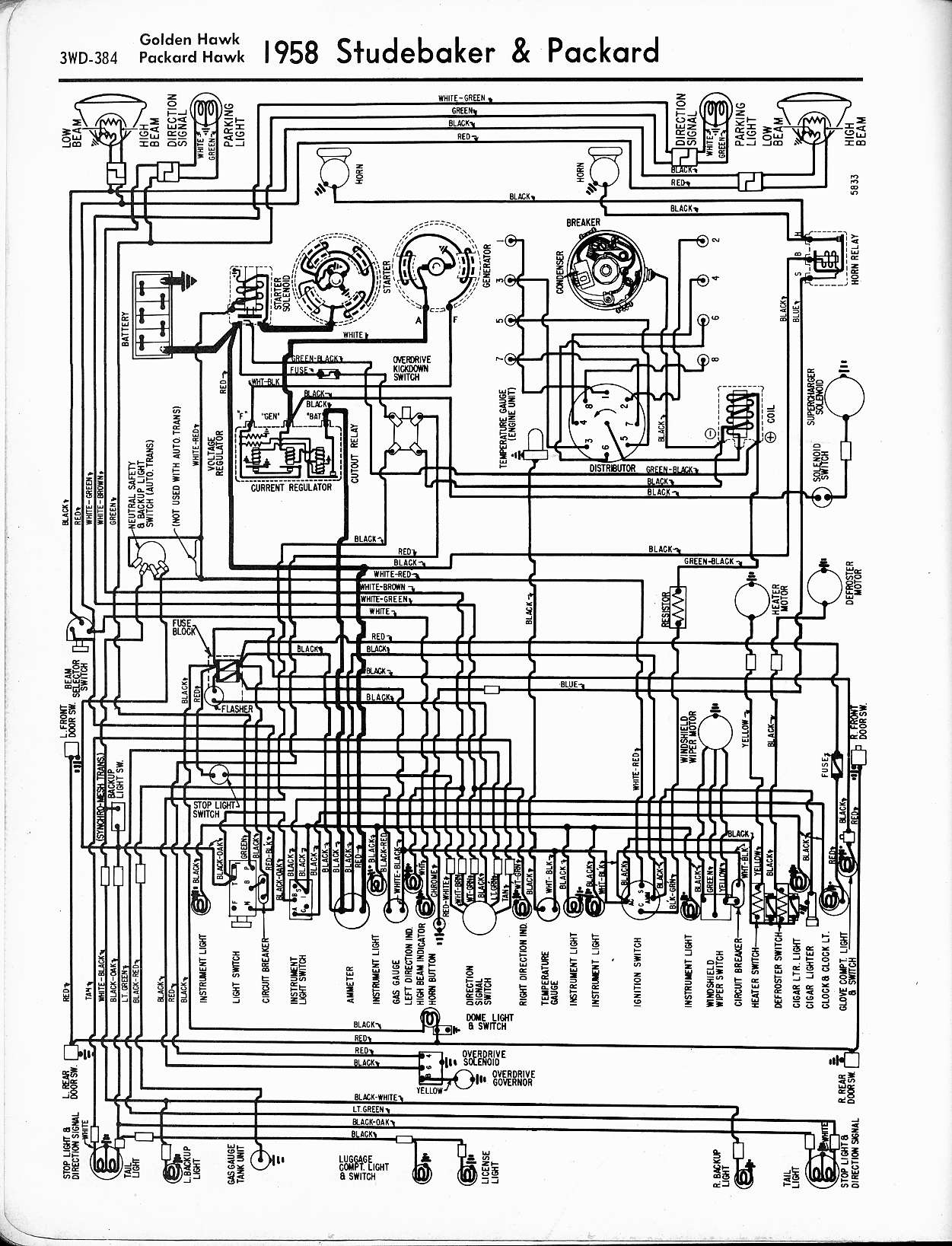old air products wiring diagram Collection-1958 Studebaker And Packard Golden Hawk Packard Hawk 15-r